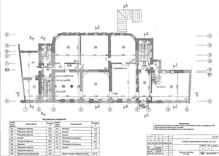 Андроньевская пл, 4с1,2 – фото 16